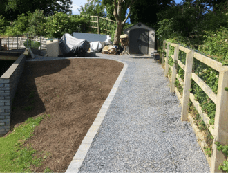 X-Grid Garden Conclusion