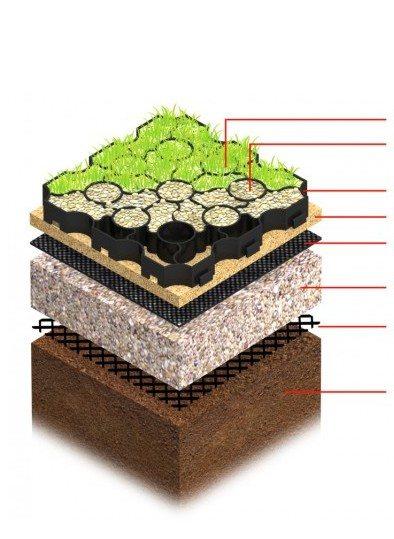 Permeable Grass Plastic Pavers