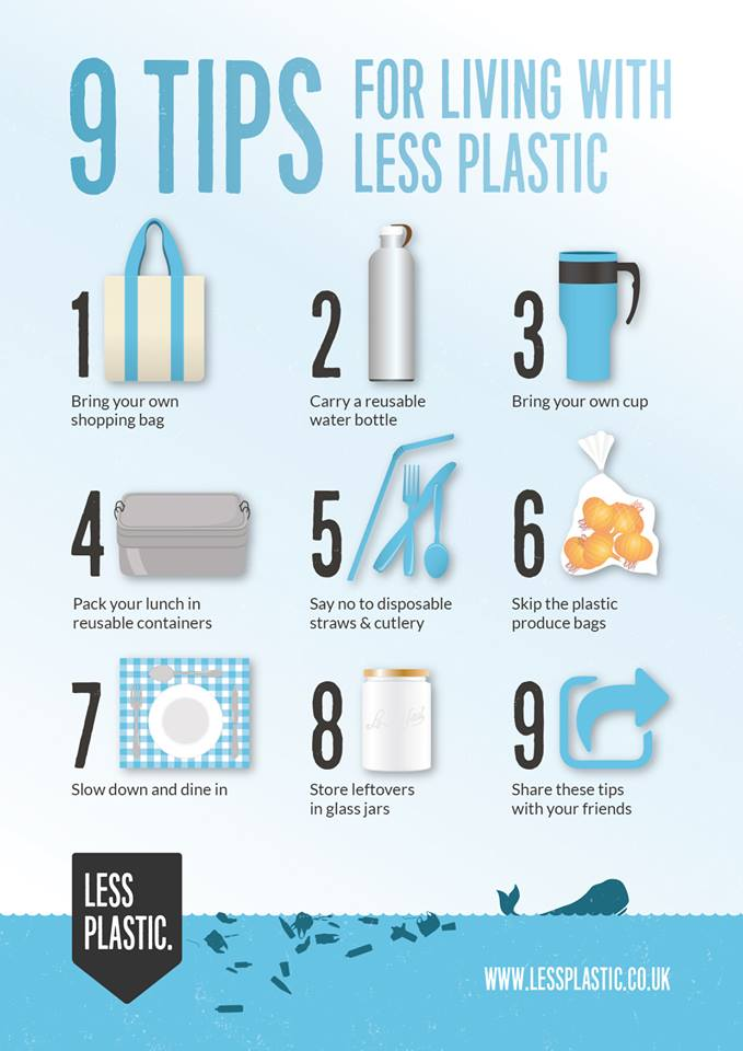 Plastic Waste: How Can You Do Your Part